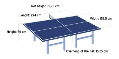 4f7cd435496a The basic size and height of a competition level table tennis table is  pictured right.